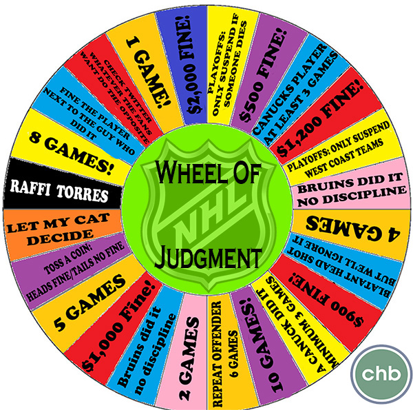 NHLWheel of Judgment