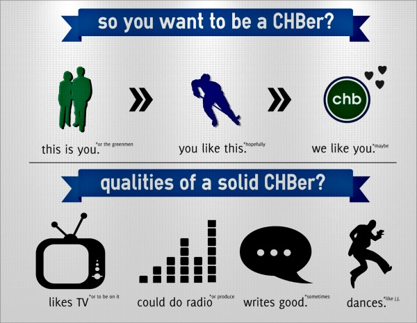 So You Want to be a CHBer?