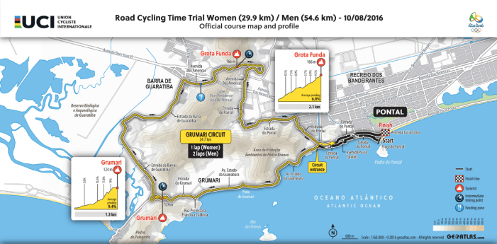 2016_rio_olympic_games_time_trial_map