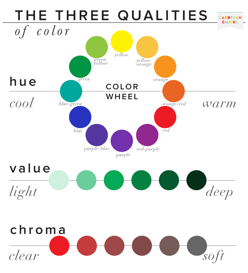 components-of-color