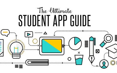 The Ultimate Student App Guide – Here's What You Need to Know! [Infographic]