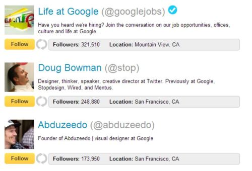 google employees on Twellow