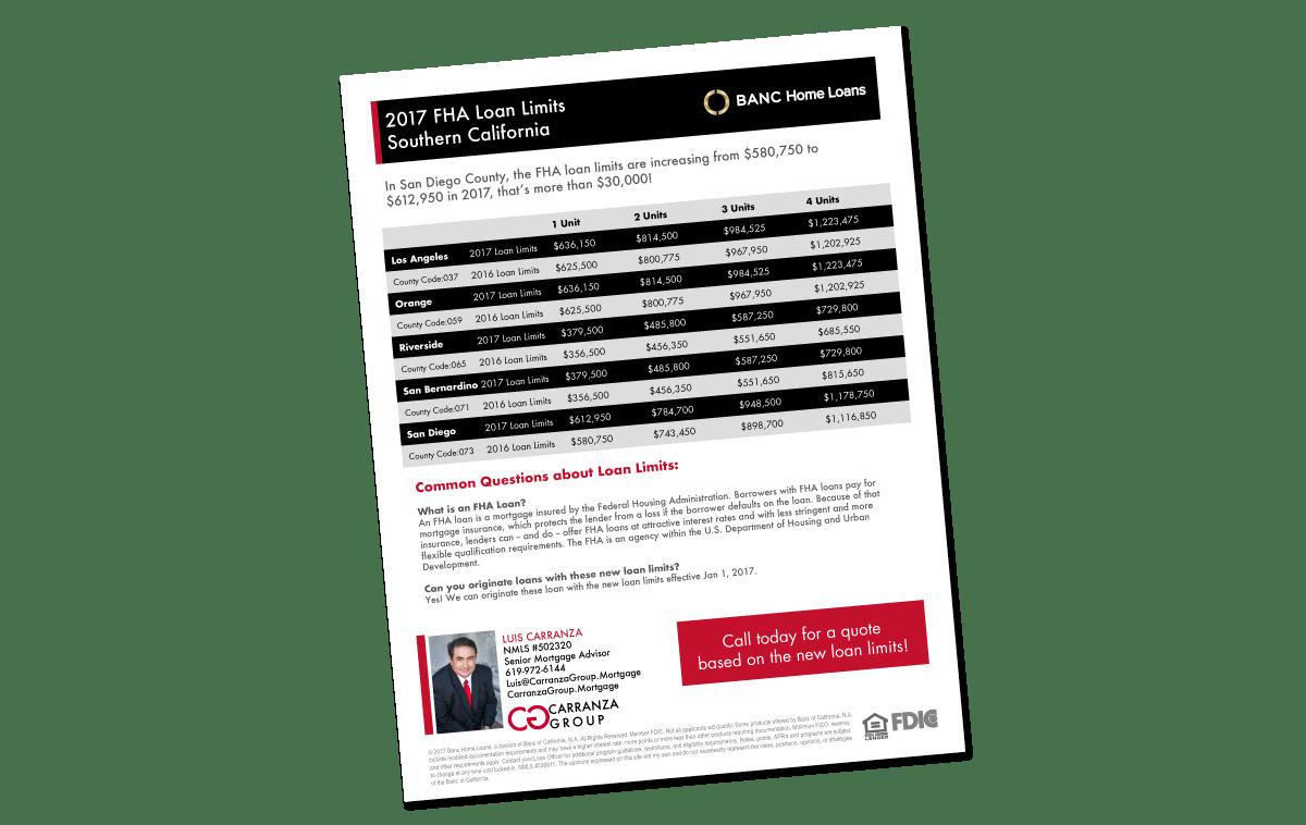 Carranza Group | 2017 FHA Loan Limits for Southern California