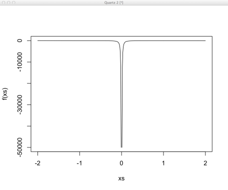 integer intervals 2