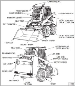Bobcat 853 853h Skid Steer Loader Workshop Service