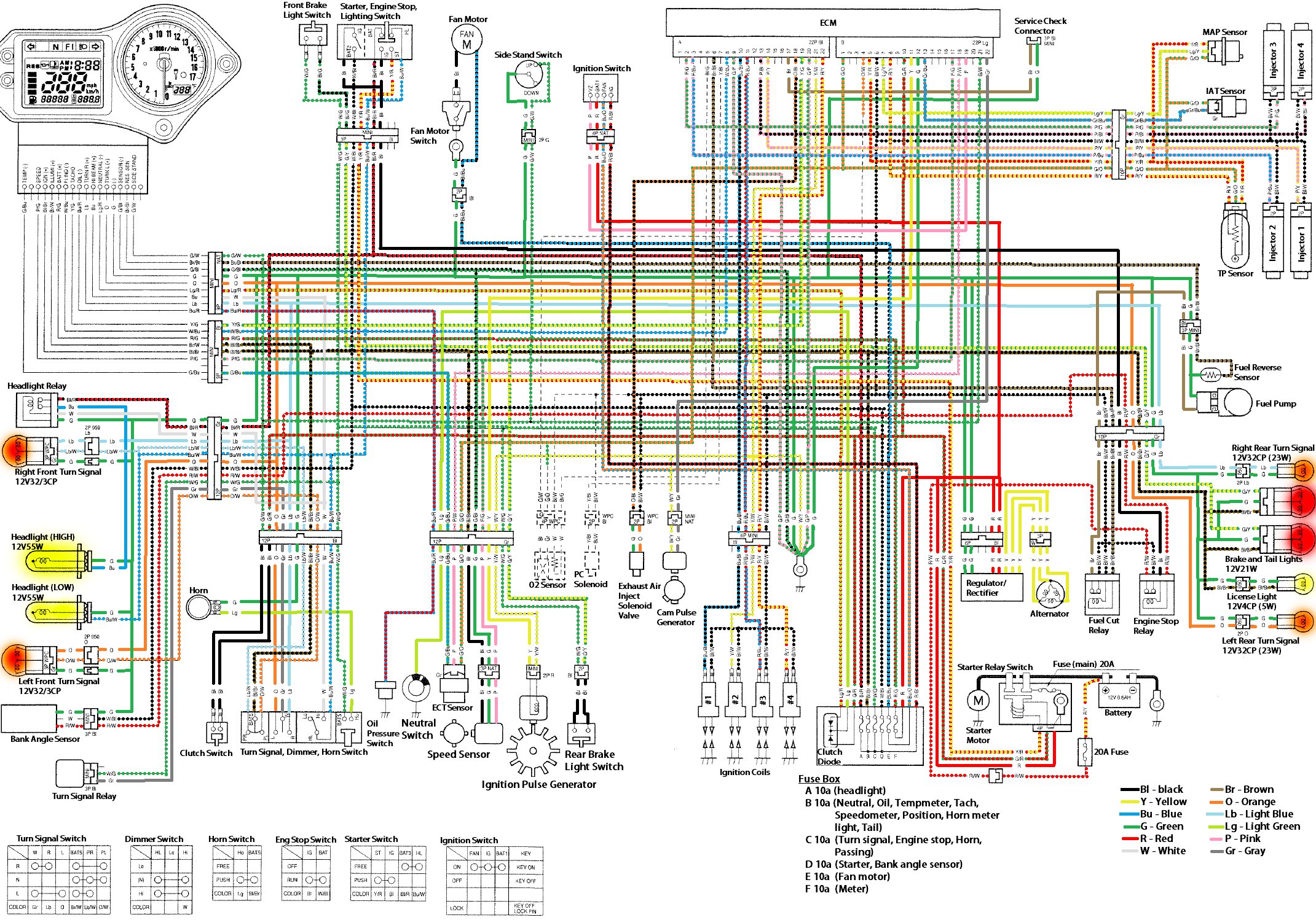 Wiring_diagram_cbr600f4i_2001 2003_color?resize\\=300%2C210 2005 cbr f4i wiring diagram zx12 wiring diagram, gsxr 600 wiring 07 gsxr 600 wiring diagram at bayanpartner.co