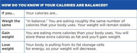 balancing-calories-1
