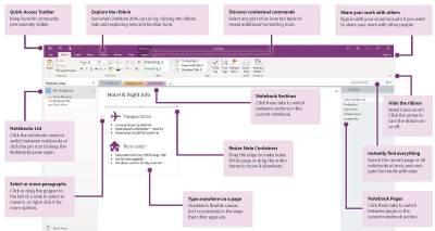 11 Tips for Improving Productivity using OneNote – GitBit – Medium
