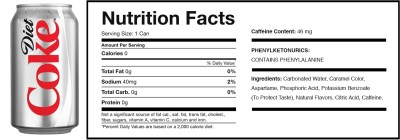 What's in This?: Diet Coke – MEL Magazine