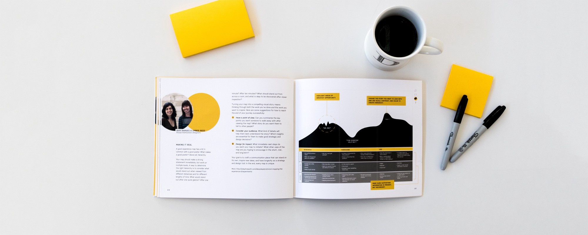 Download Our Guide to Experience Mapping     One Design Community     Medium Photo by Ece Ciper