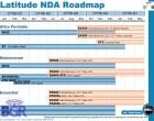 Dell Latitude 2008-2009 roadmap - Image 1 of 10