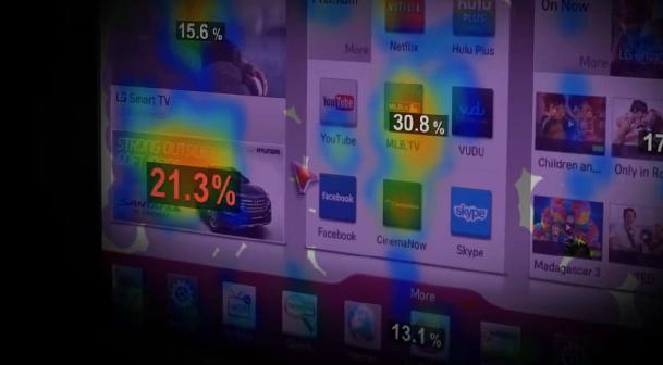 LG Smart TV Spying Fix
