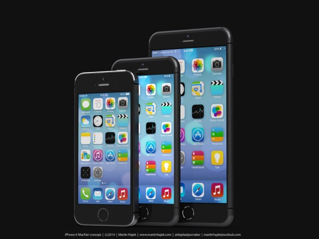 Apple iPhone 6 Sales Projection