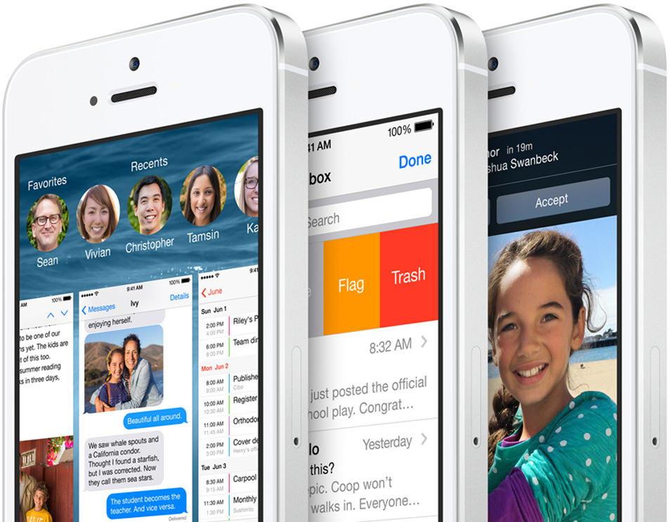 Best iOS 8 Features