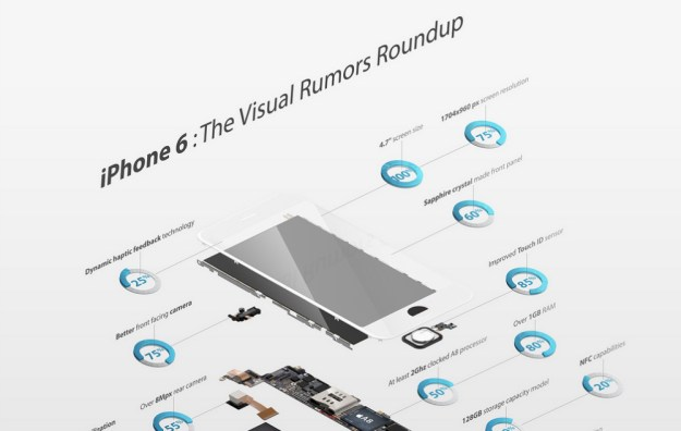 iPhone 6 Rumors Infographic