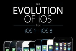 iPhone 6 and iOS 8 Infographic