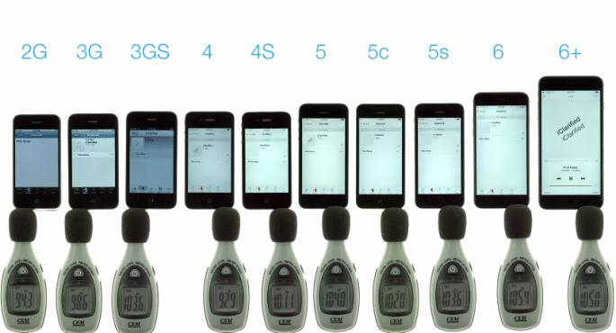 iPhone Volume Measurement Video
