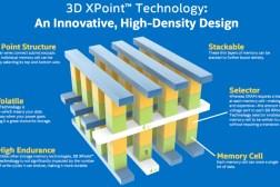 Intel Micron 3D XPoint RAM Memory Technology