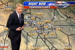 Best TV Weather Bloopers Of 2015