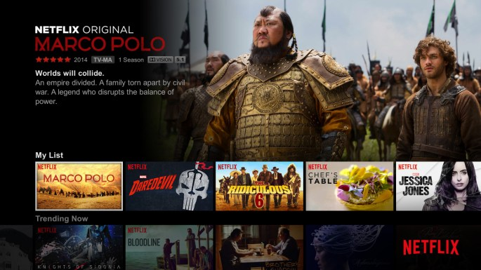 Netflix HDR Shows 2016