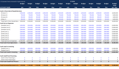 Cash Budget Template - Download Free Excel Template