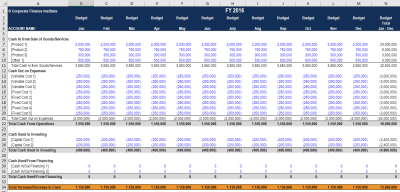 Cash Budget Template - Download a Free Cash Budget Template XLS
