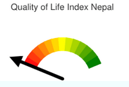 The Quality of Life Index in Nepal much less than desirous.
