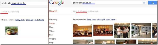 Google Images search results with and without www for ait.ac.th