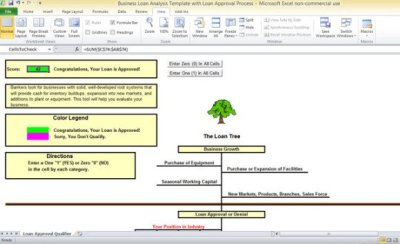 Business Loan Analysis Template (Loan Tree) With Loan Approval Process