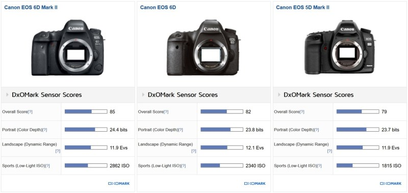Large Of Canon 6d Vs 5d Mark Ii