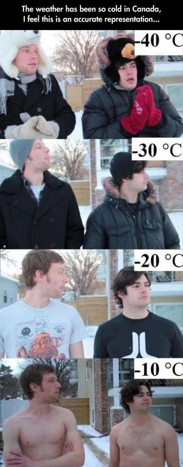 Large Of Cold Weather Meme