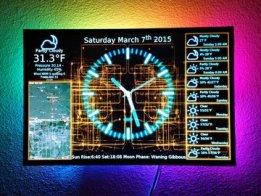 PiClock - A Raspberry Pi Clock & Weather Display