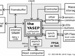 YASEP Yet Another Small Embedded Processor
