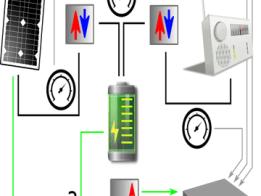 Low power portable MPPT