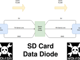 SD Card Data Diode System