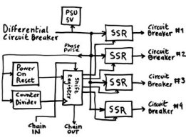 Power On Sequencer bis