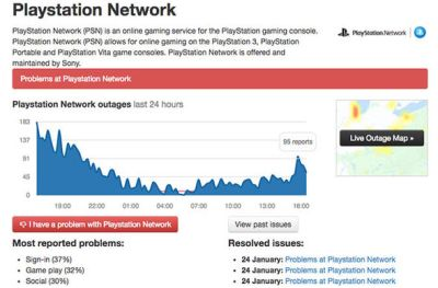 PSN DOWN - PS4 fans AGAIN hit by PlayStation Network server issues, service 'UNAVAILABLE ...