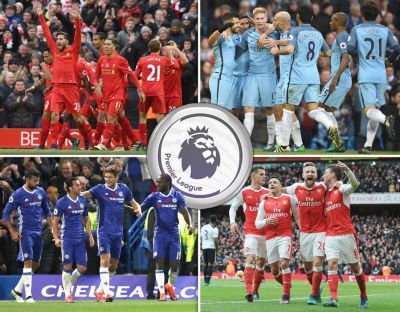 Premier League wages: Club's average yearly wages revealed | Football | Sport | Express.co.uk