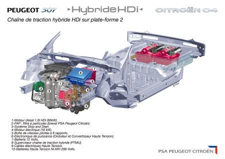 peugeot_307_hybridehdi_4.jpg