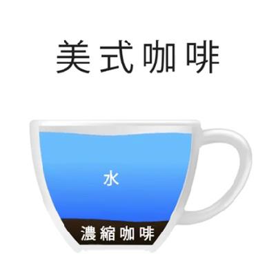 美式咖啡-2