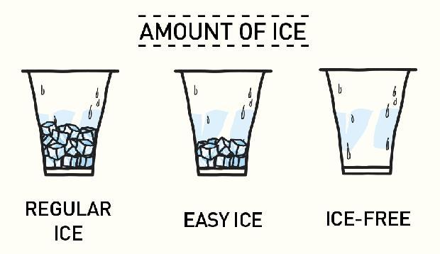 點飲料英文-冰塊-2
