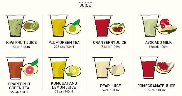 點飲料英文-果汁-6