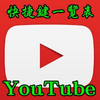 Youtube快捷鍵 (1)