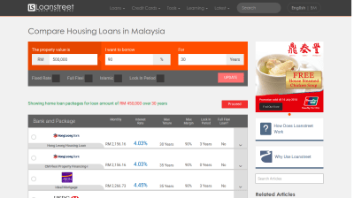 Best Housing Loan Deals in Malaysia - Compare & Apply Online