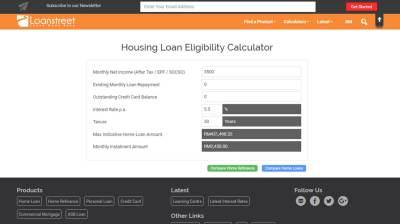 Housing Loan Eligibility Calculator
