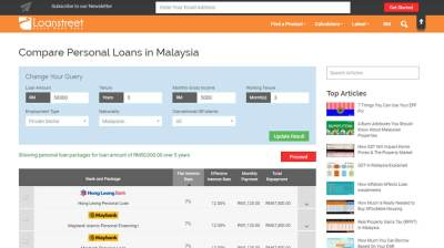 Best Personal Loan Deals in Malaysia - Compare & Apply Online