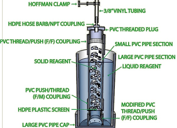 PVC_gas_generator_cross-section_normal_colors.jpg