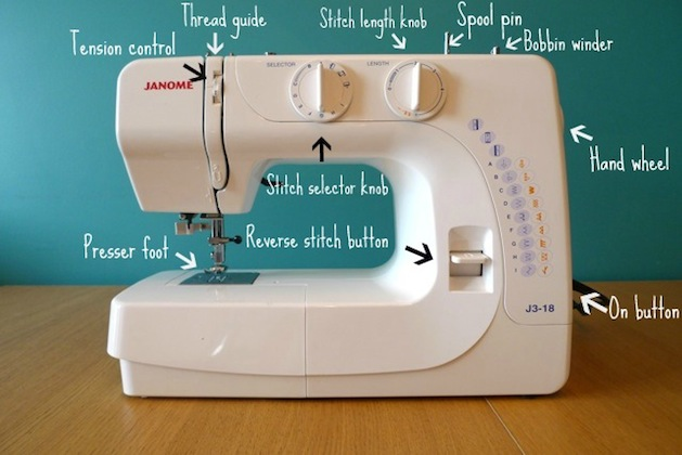 tillyandthebuttons_learn_to_sew_series.jpg