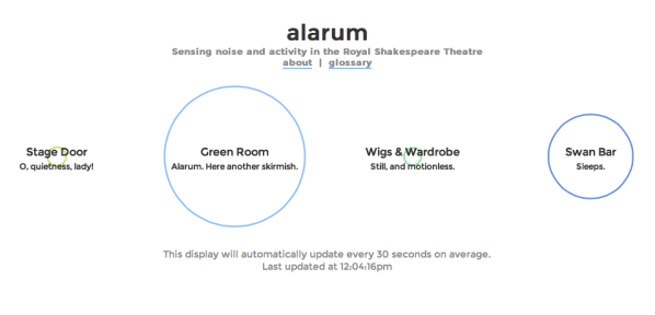 Alarum interface