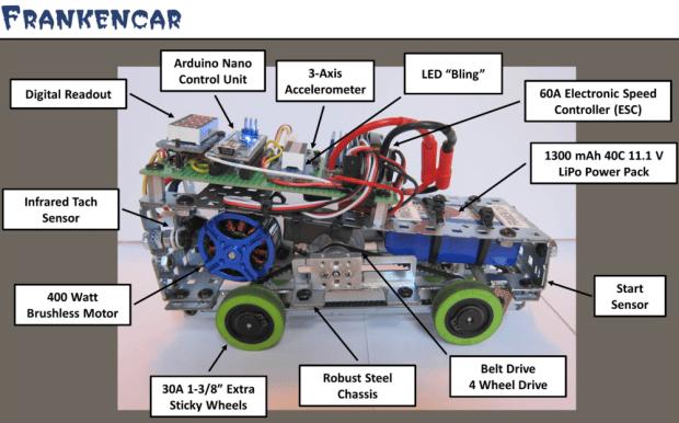 Frankencar - Features